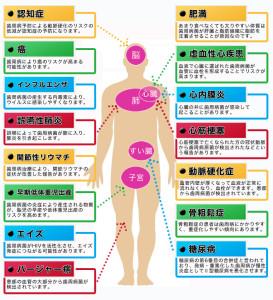 perio_health_main_img01